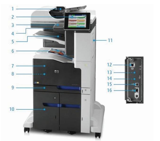 Внешний вид и основные компоненты МФУ HP LaserJet Enterprise 700 M775z+