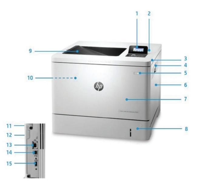 Внешний вид и основные компоненты лазерного принтера HP Color LaserJet Enterprise M552dn