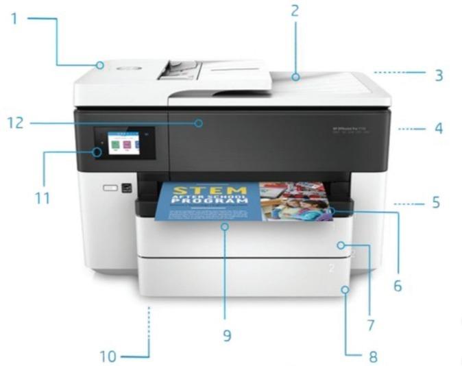 Внешний вид и основные компоненты МФУ HP OfficeJet Pro 7730