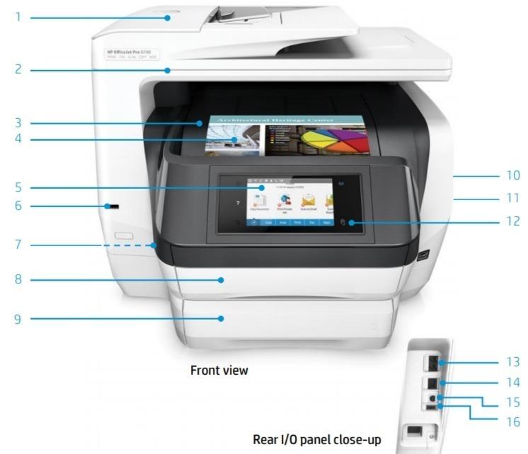 Внешний вид и основные компоненты МФУ HP OfficeJet Pro 8710
