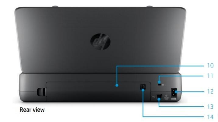 Внешний вид и основные компоненты мобильного принтера HP Officejet 202