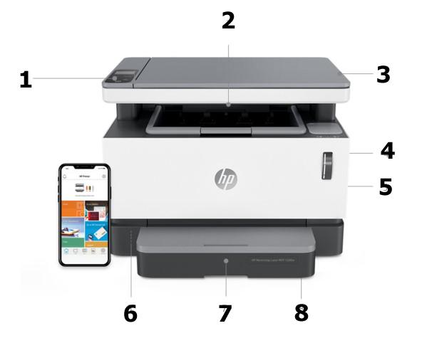 Внешний вид МФУ HP Neverstop Laser 1200w