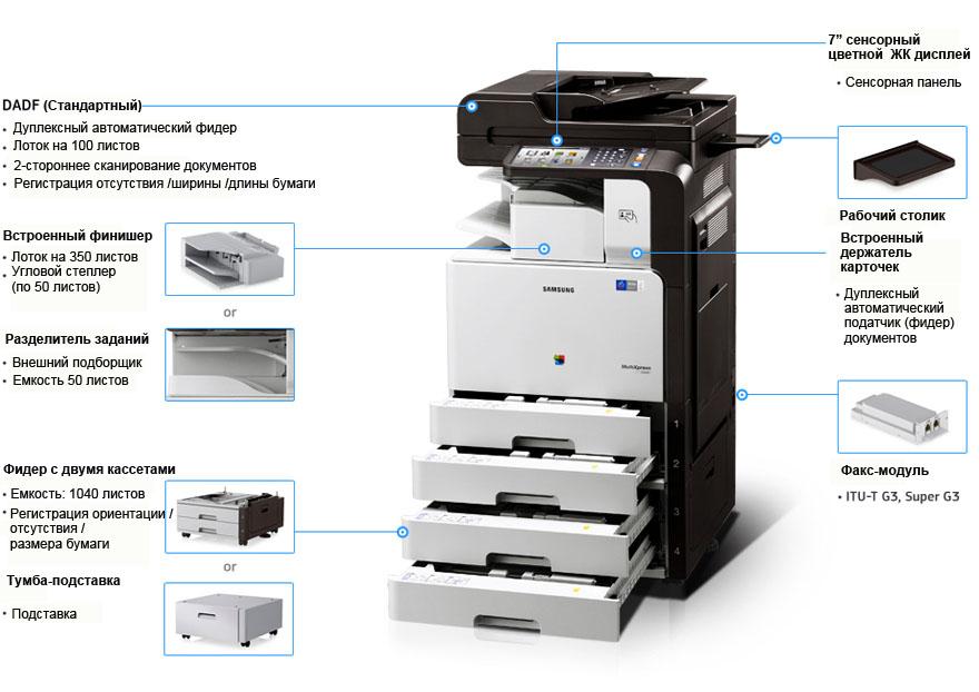 SAMSUNG CLX-9251NA МФУ лазерное цветное А3