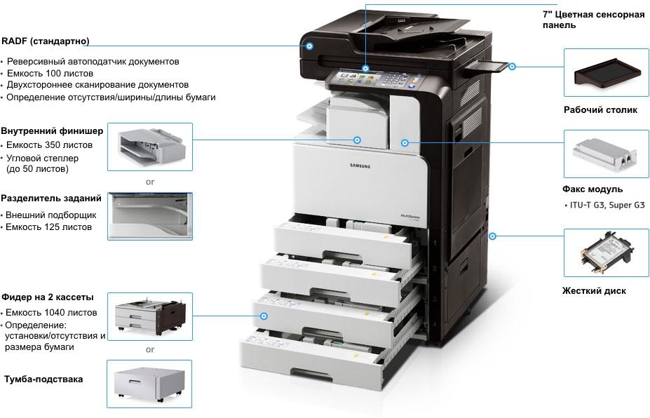 SAMSUNG SCX-8128NA МФУ лазерное чёрно-белое А3