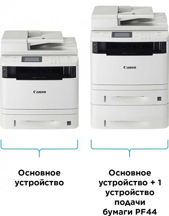 Основные варианты комплектации CANON i-SENSYS MF411dw