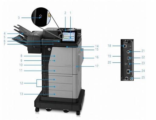 Внешний вид и основные компоненты МФУ HP Color LaserJet Enterprise MFP M680dn