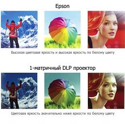 Epson EB-2265U высокая цветовая яркость и высокая яркость по белому цвету