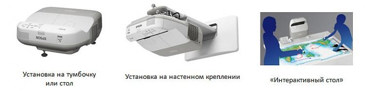 Возможности установки проектора Epson EB-696Ui