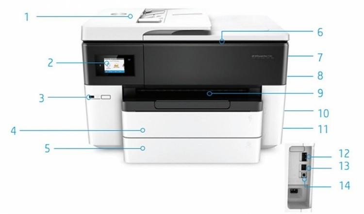 Внешний вид и основные компоненты МФУ HP OfficeJet Pro 7740