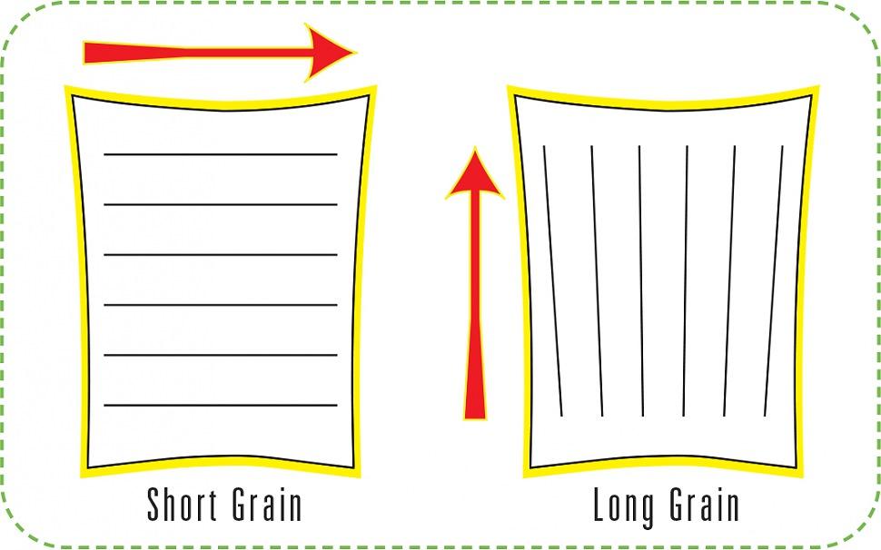 Пометка «LG» (Long Grain) на пачке обозначает, что волокна направлены по длинной кромке листа; если на пачке пометка «SG» (Short Grain) — волокна направлены по короткой кромке.