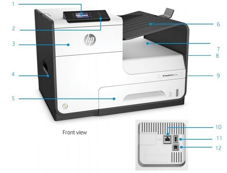 Внешний вид и основные компоненты струйного принтера HP PageWide 452dw